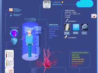 Future Medical app
