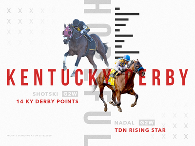 Kentucky Derby Hopefuls Promo promotional promo kentucky derby kentucky thoroughbreds thoroughbred horse horse racing racing sports design sports marketing graphic design design advertisement ads advertising ad design ad