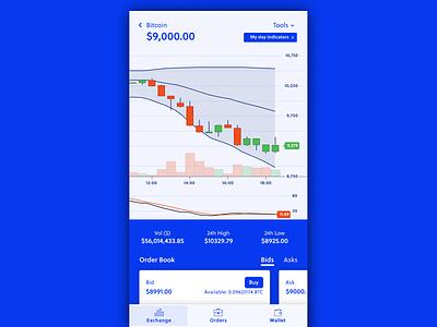 Mobile Cryptocurrency Exchange UI crypto cryptocurrency mobile design ui design