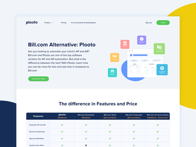 Plooto Price Comparison spacing user experience user interface price landing page clean illustration payment minimal branding design ui  ux