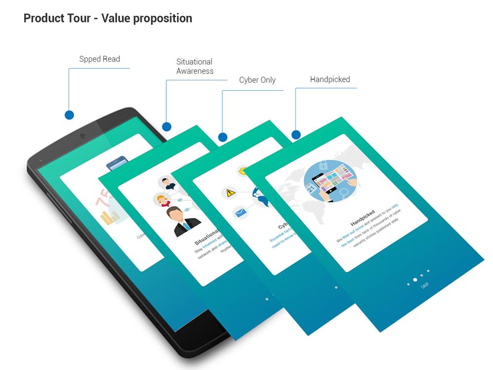 Cyware - Cyber security news app by shweta chandekar on Dribbble