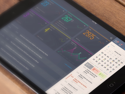 Dashboard ux ui user experience typography user interface app ios ios app dashboard ipad
