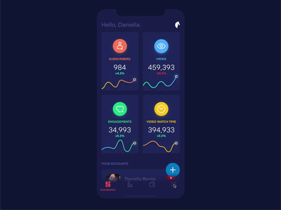 Creator Dashboard - Menu Transition mobile ux mobile ui gif ios mobile design animation influencer dashboard interface app ui ux