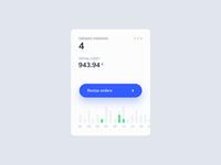 Menu animation card ux designer ui ux ui interface interaction animation saas restaurant platform horeca dashboard analytics