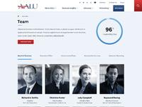 Aalu team a