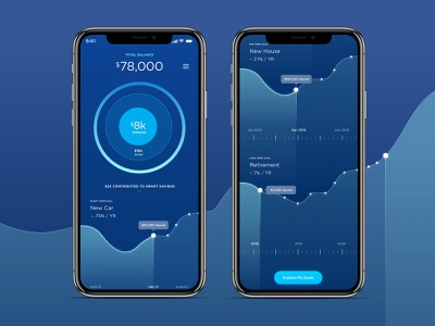 Financial Wellness  - Waves Concept watch apple watch mobile iphone checking savings credit mobile app ui design finance bank interface ios financial ux design money application account data