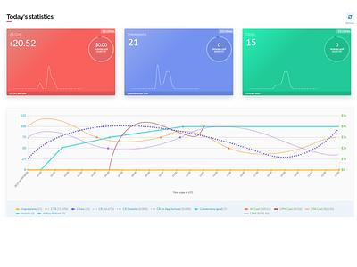 DSP platform overview clean minimal vibrant