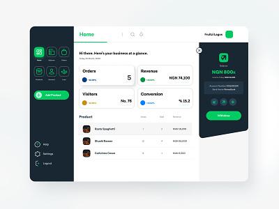 Mezovest Dashboard uidesign uxdesign product design ui dashboard