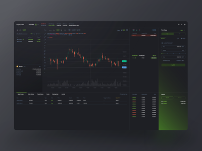 Trading Platform bitcoin services bitcoin wallet dashboard trader crypto trading trading card trading cards trading app dark theme ui dark theme crypto exchange cryptocurrency exchange bitcoin exchange cryptocurrency usdt dollars bitcoin ethereum trading trading platform