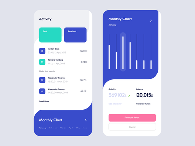 Banking App — Activity & Charts ndro inspiration grid white ux interface minimalism ui whitespace minimal activity feed money financing finance bank bank app banking app activity tavdro sandro tavartkiladze