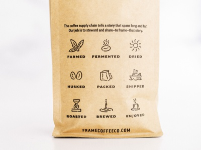 Frame Packaging - Spot Illustrations minimal bag linework coffee design print packaging illustration vector branding illustrator