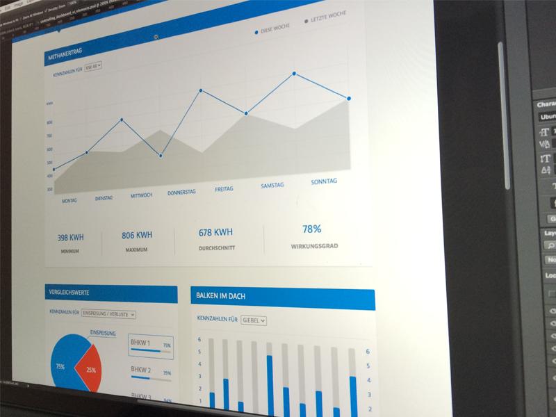 Dashboard Mockup ui dashboard flat web graph chart