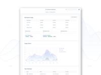 Customer Dashboard: Workspace Page