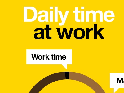 Daily Time At Work work chart coffee daily
