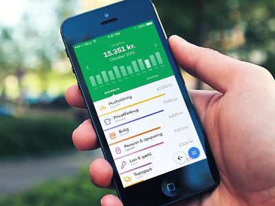 Finance app finance spiir mobile app 2015 chart money