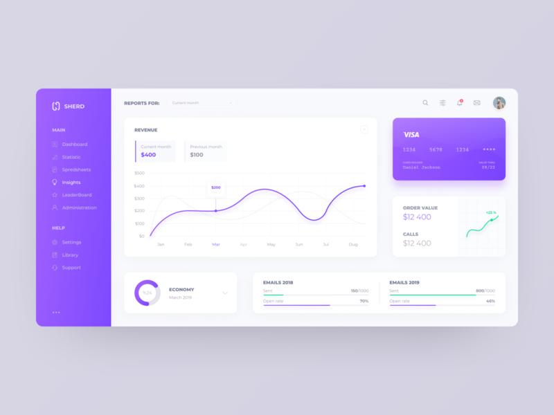 Dashboard Sherd dashboard design card graphics purple money finance dashboard design ux ui