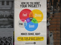 Design Project Infographics