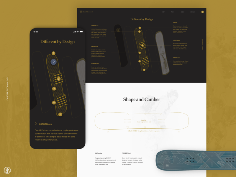 Cardiff Snowboard Tech ecommerce outdoors snowboarding snowboard layout ux ui design website