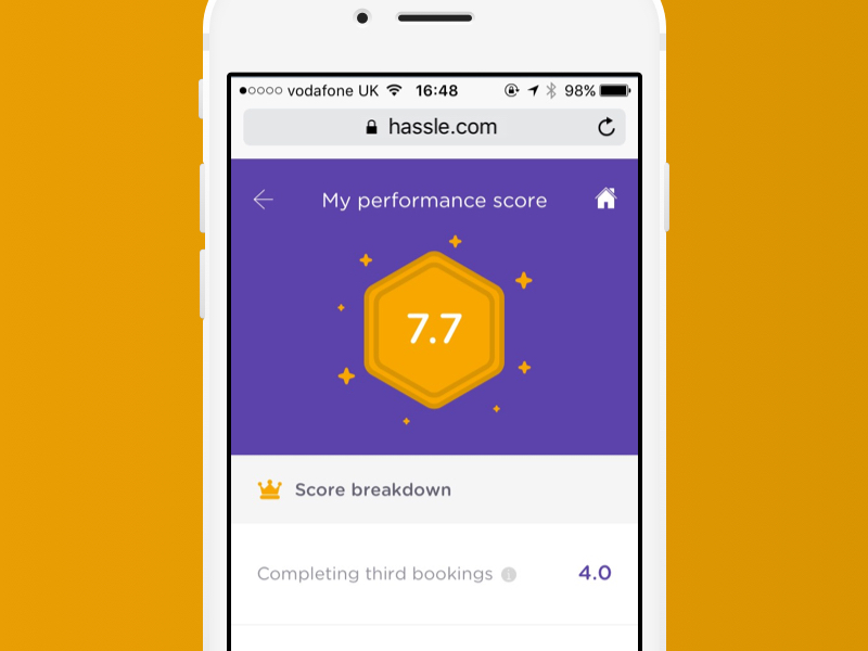 Cleaner performance ranking leaderboard score mobile ui rating performance
