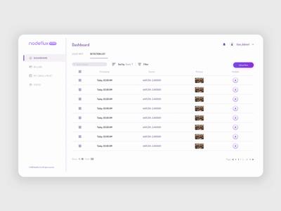 Nodeflux Dashboard - Detection List