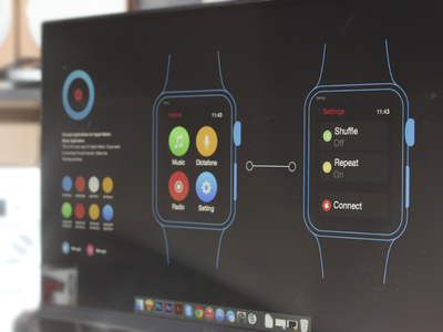 Apple Watch UI Kit!