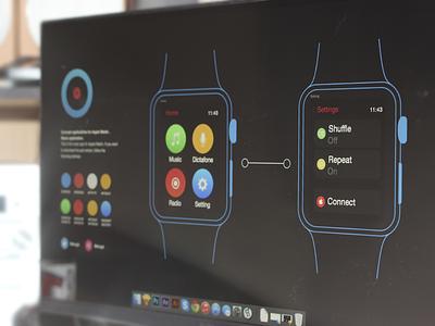 Apple Watch UI Kit! app watch ipad iphone ios