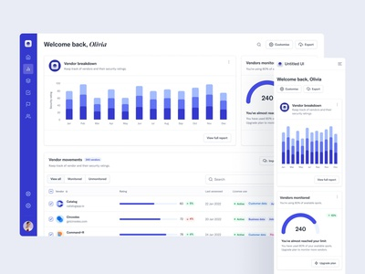Vendor management dashboard — Untitled UI blue design system ui kit figma data analytics google analytics analytics web app minimal vendor management charts dashboard webflow cyber security cybersecurity security ratings
