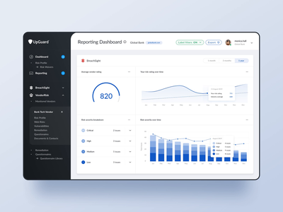 Reporting dashboard for UpGuard toggle list tabs saas minimal figma clean ui ui animation dashboard reporting dashboard ui reporting dashboard analytics chart statistics cybersecurity cyber security dashboard design analytics dashboard