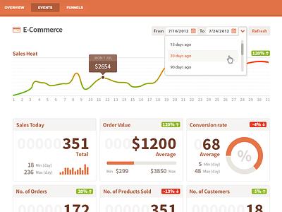 Foxmetrics Dashboard dashboard info graphic ui analytics chart web app user interface stats
