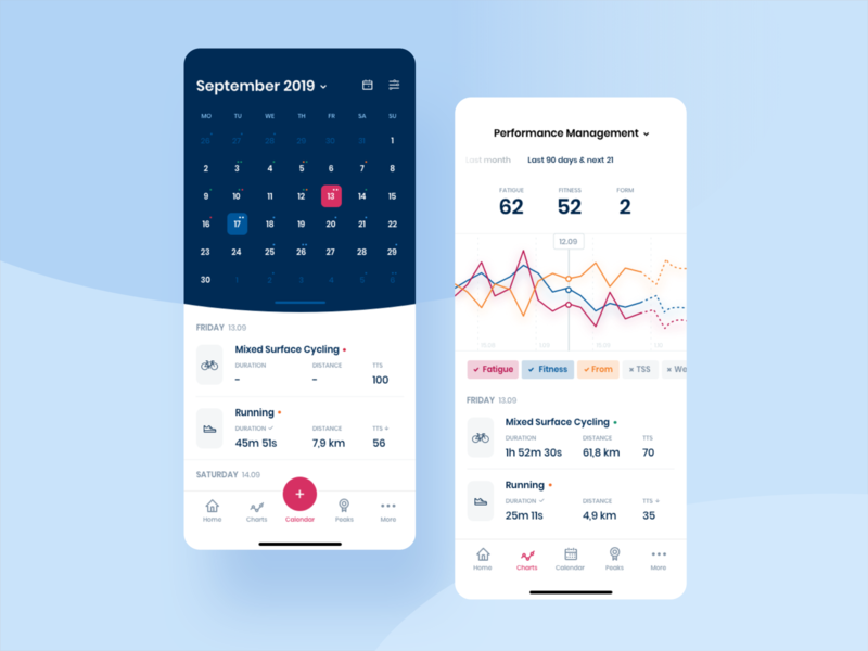 TrainingPeaks Redesign interface ux ui ios redesign concept trainingpeaks clean swimming running cycling training chart calendar sport app mobile redesign