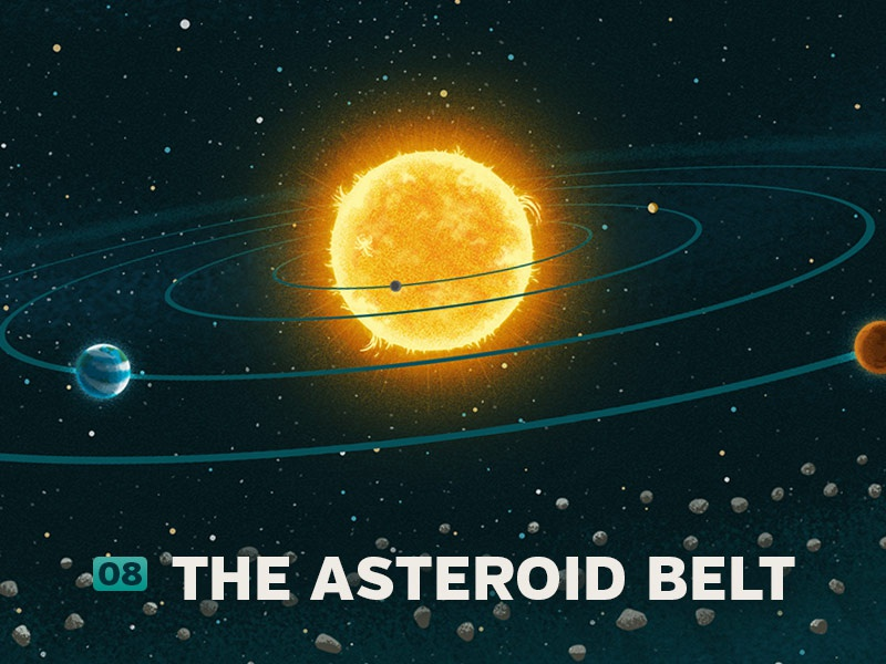 asteroid belt worksheets learny kids - 800×600