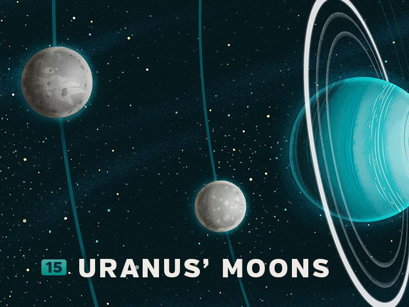 15 Uranus' Moons by Josh Lewis - Dribbble