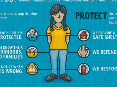Human Trafficking Infographic by Josh Lewis - Dribbble