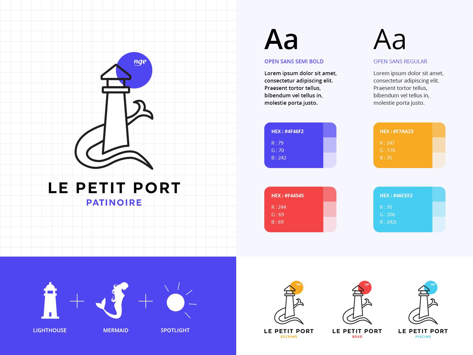 Petit port identity dimitri allanic