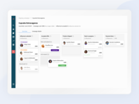 Campaign Management Dashboard