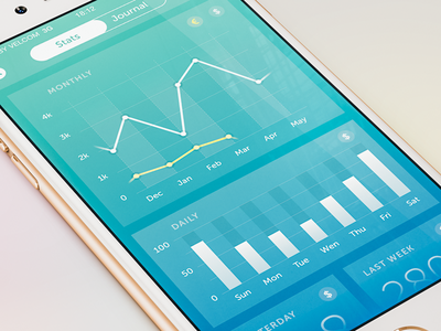 Tracker Stats ui ux iphone app stats tracker interface