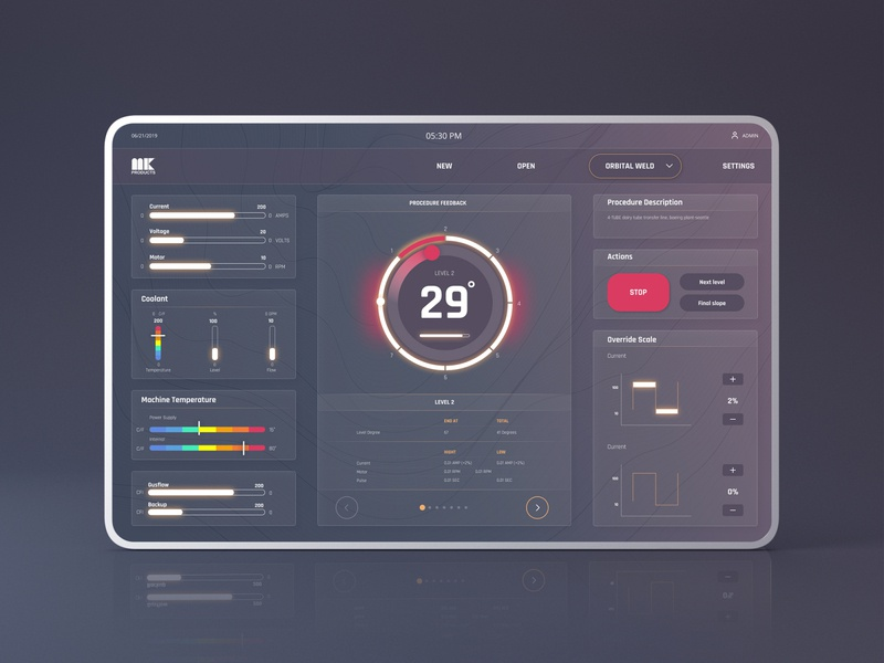 MK Product | Dashboard web infographic application uxui app illustration typography interaction interfacedesign ui  ux uxdesign visual design interface ux ui