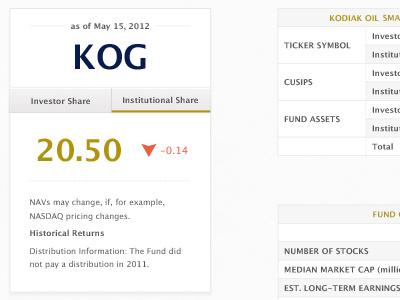 Stocks stock price market information ticker clean client work focus lab focus lab