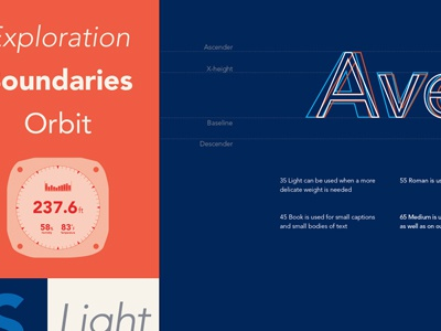 Detail of Style Guide style guide branding brand focus lab