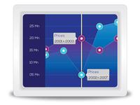 Graph | Data Visualization
