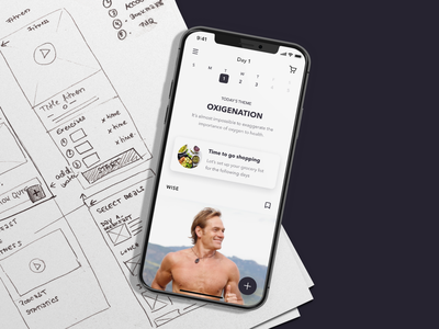 121 Tribe - Wellness app wellbeing minimal ios health lifestyle wireframe fitness wellness clean product mobile application