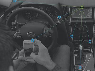 Connected Car Folder Diagram connected car callouts technical vehicle green blue line art folder design cover design devices car interior navigation