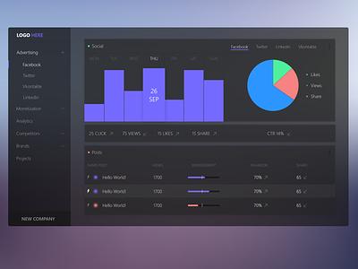 Social media dashboard facebook blue chart admin dashboard media social