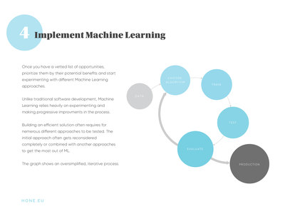 A page from our AI automation guide branding guide ai machine learning
