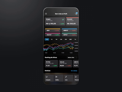ProfitPro - New Experience App interaction experience mobile app cards market stock exchange crypto exchange finance crypto trade trading user interface ios interface design