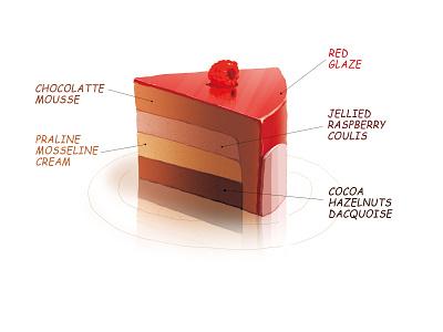 Cake design illustration photoshop 2d art 2d concept design