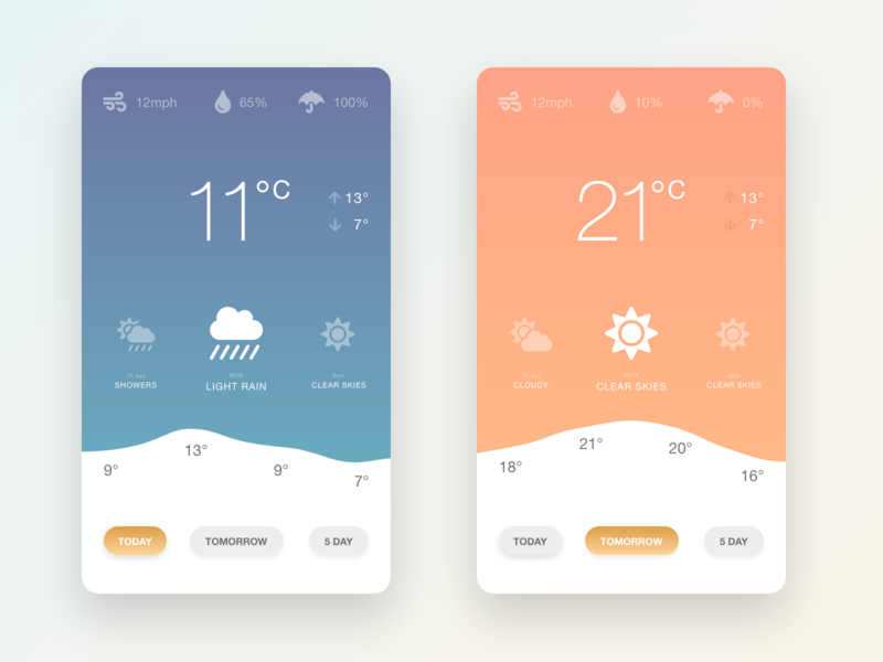 Daily UI #37 - Weather app design mobile app ux ui daily ui ui design