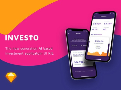 Download Ui Kit designs, themes, templates and downloadable
