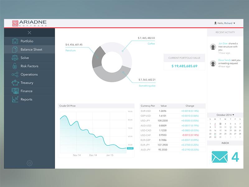 Financial web app dashboard by dejan radisevic dribbble for Room design web app