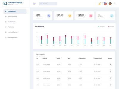 Partnership dashboard UI/UX
